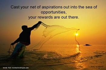 Your Aspirations – Yeild Opportunities – Return Rewards